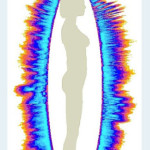 Picture of the magnetic field after the VoE Meditation